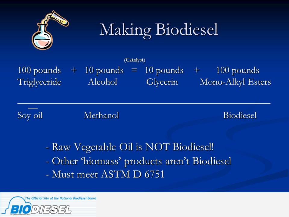 Making Biodiesel - Raw Vegetable Oil is NOT Biodiesel!