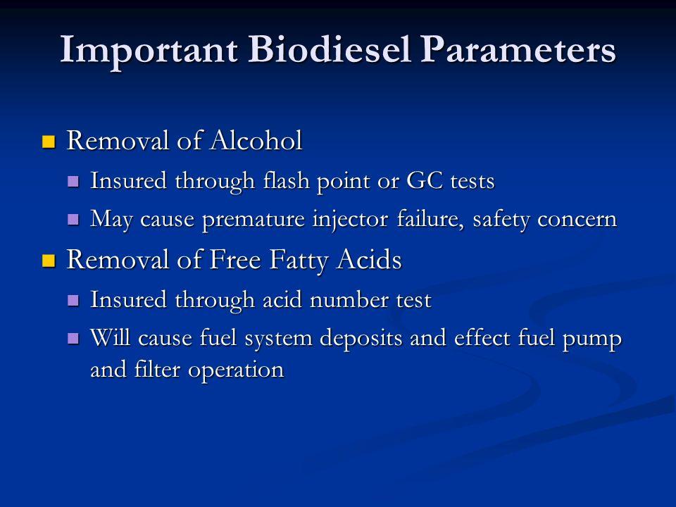 Important Biodiesel Parameters