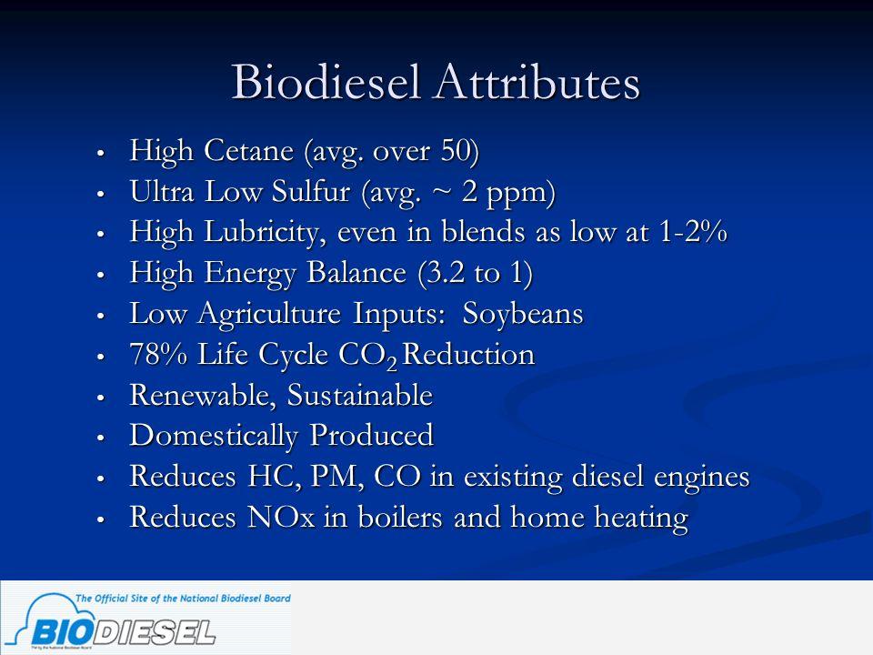 Biodiesel Attributes High Cetane (avg. over 50)