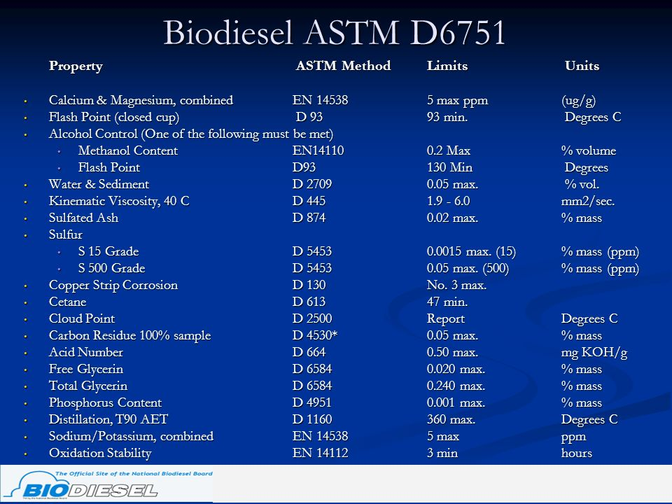 Biodiesel ASTM D6751 Property ASTM Method Limits Units.