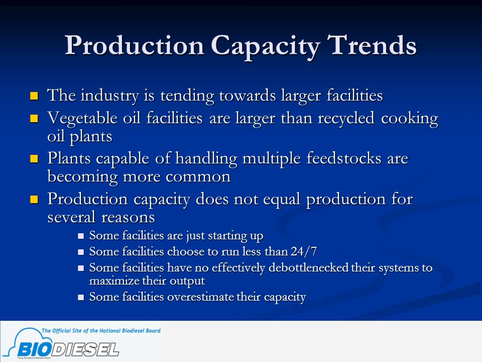 Production Capacity Trends