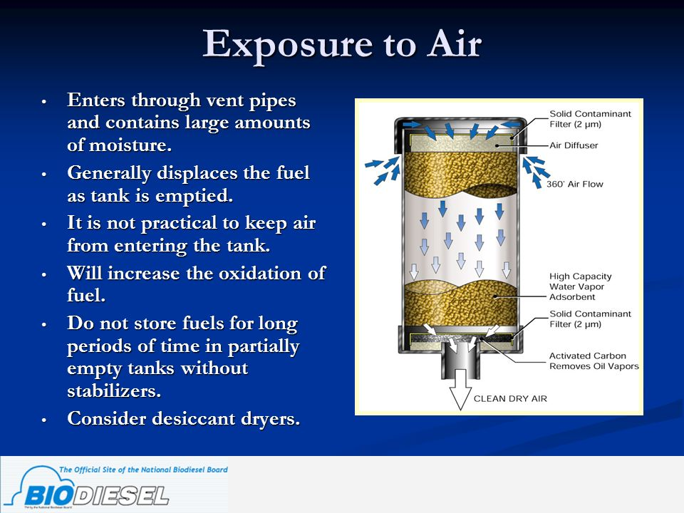 Exposure to Air Enters through vent pipes and contains large amounts of moisture. Generally displaces the fuel as tank is emptied.