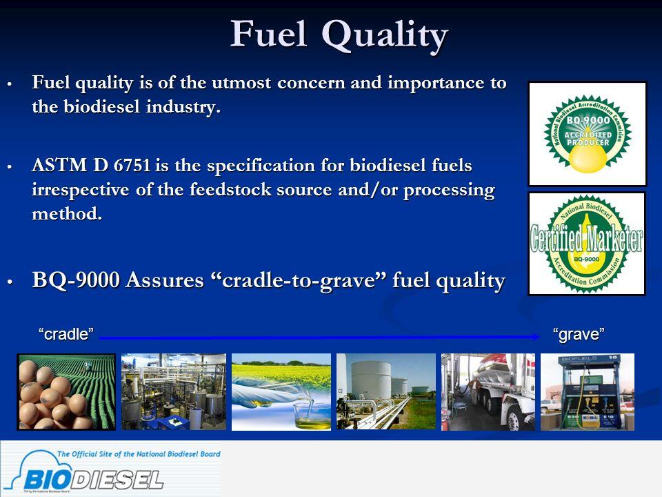 Fuel Quality BQ-9000 Assures cradle-to-grave fuel quality