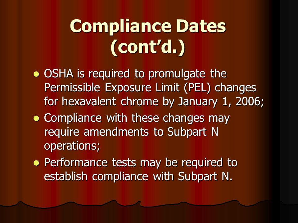 Compliance Dates (cont'd.)