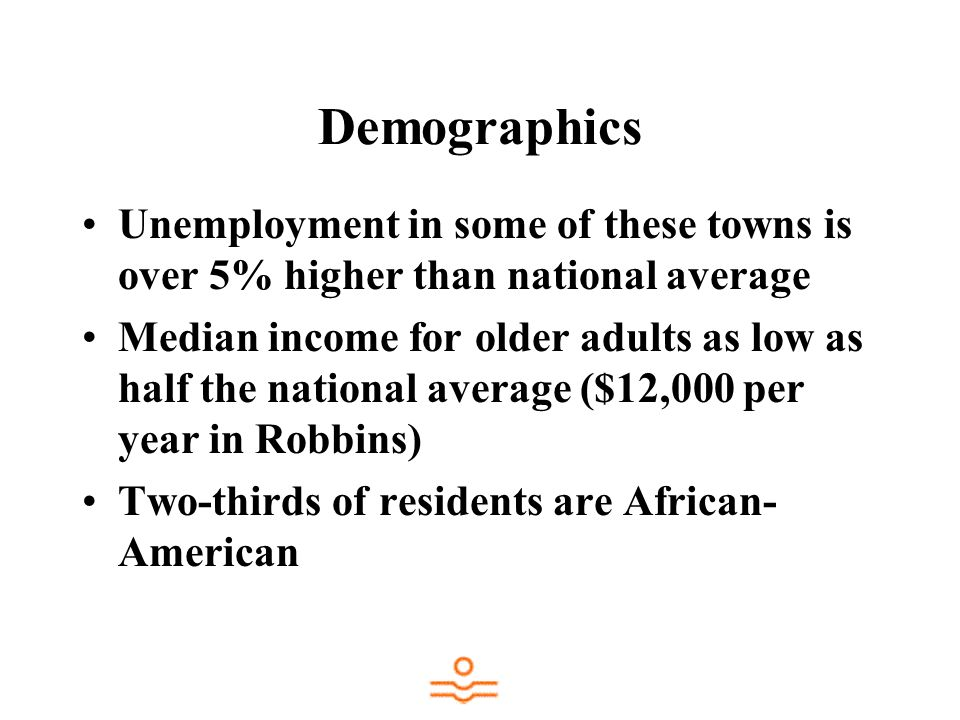 Demographics Unemployment in some of these towns is over 5% higher than national average.
