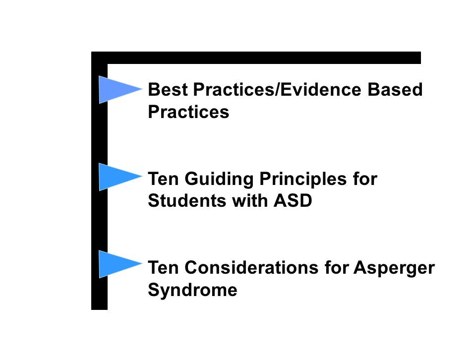 Best Practices/Evidence Based Practices