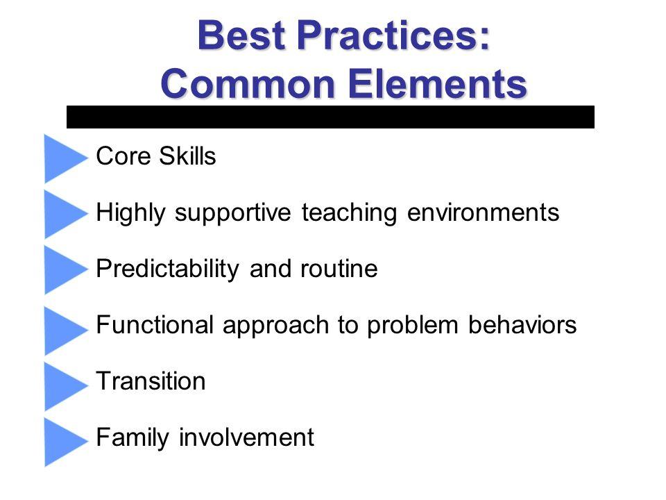 Best Practices: Common Elements