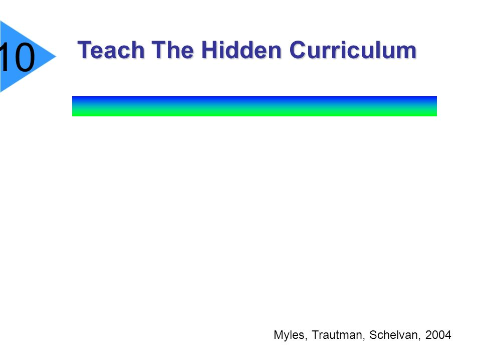 10 Teach The Hidden Curriculum Myles, Trautman, Schelvan, 2004
