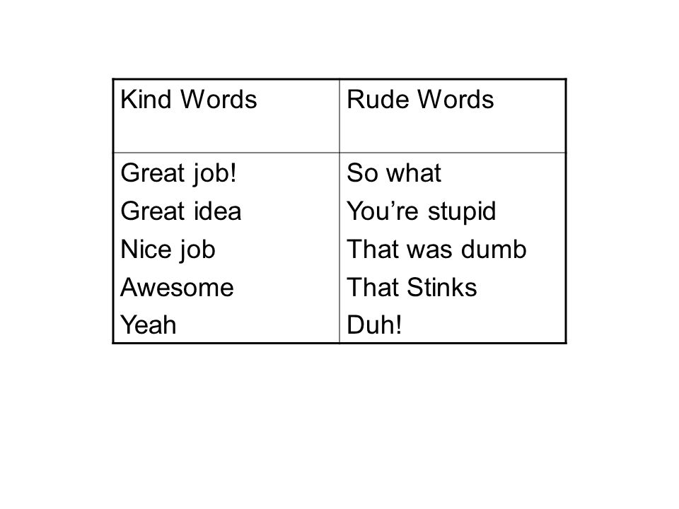 Kind WordsRude Words. Great job! Great idea. Nice job. Awesome. Yeah. So what. You're stupid. That was dumb.