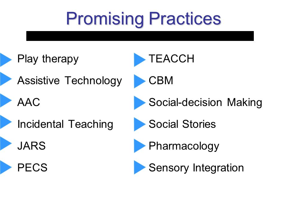 Promising Practices Play therapy Assistive Technology AAC