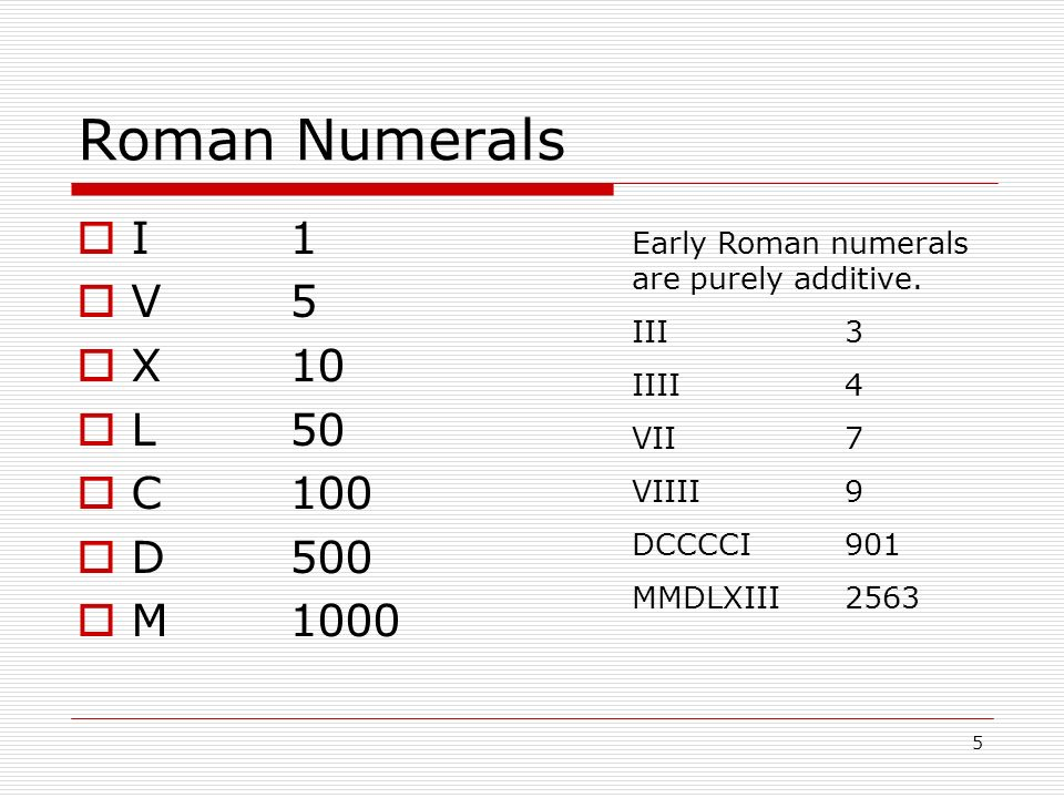 100+ [ Roman Numbers 1 100 Worksheets ] | Do Roman ...