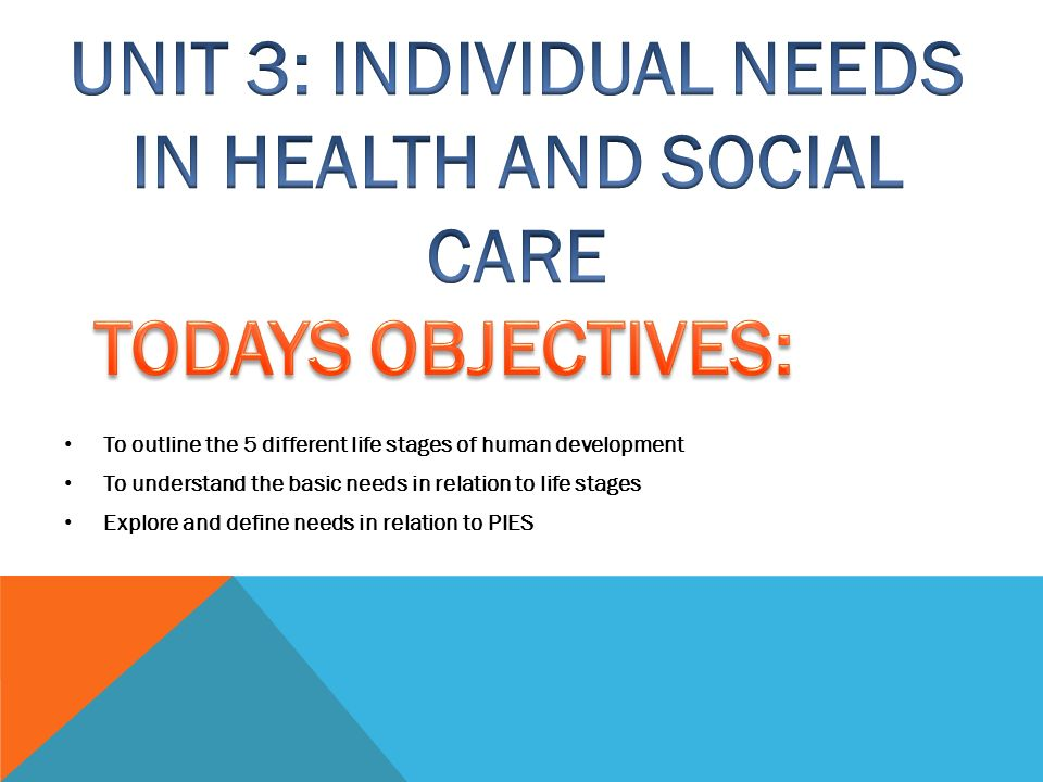 ao1 health and social care Year 13 summer homework health & social care health and social care exam board ocr objectives: unit f925- complete independent research of individual projects- 7hours of research produce 1 side of a4 completing a02 tasks ao1 of unit 923.