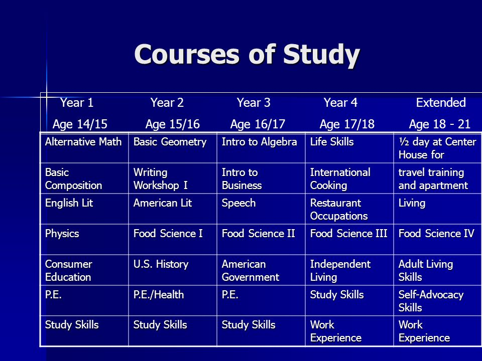 Courses of Study Year 1 Year 2 Year 3 Year 4 Extended
