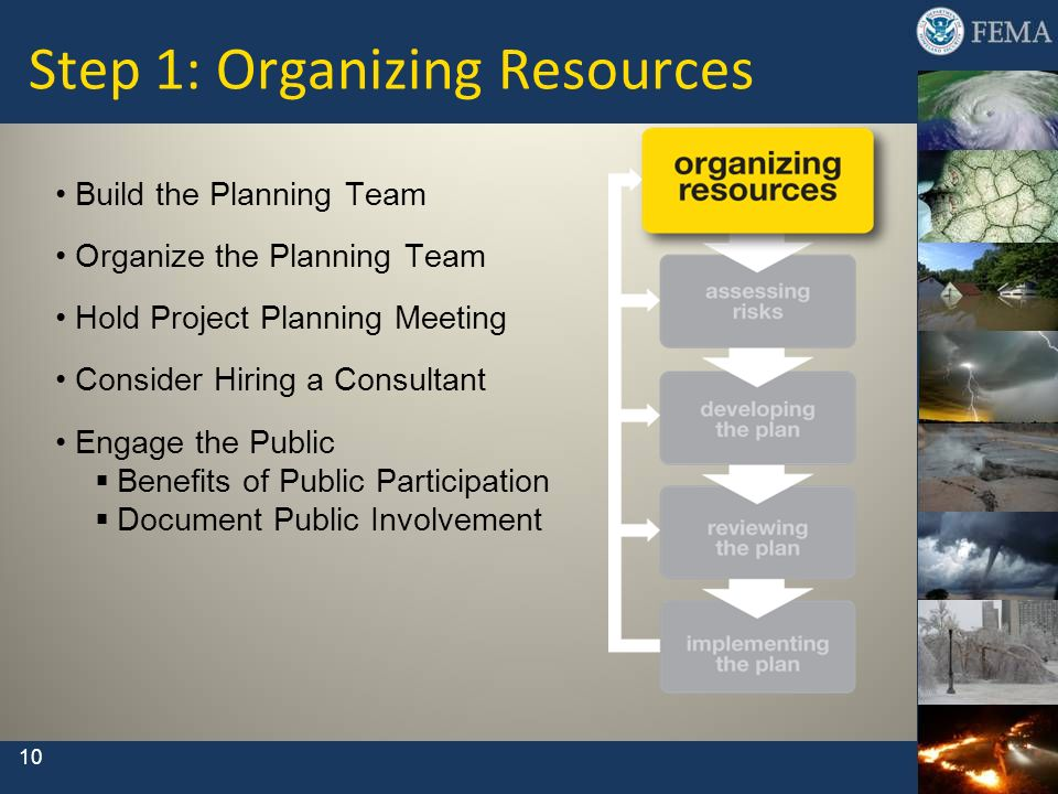 Step 1: Organizing Resources