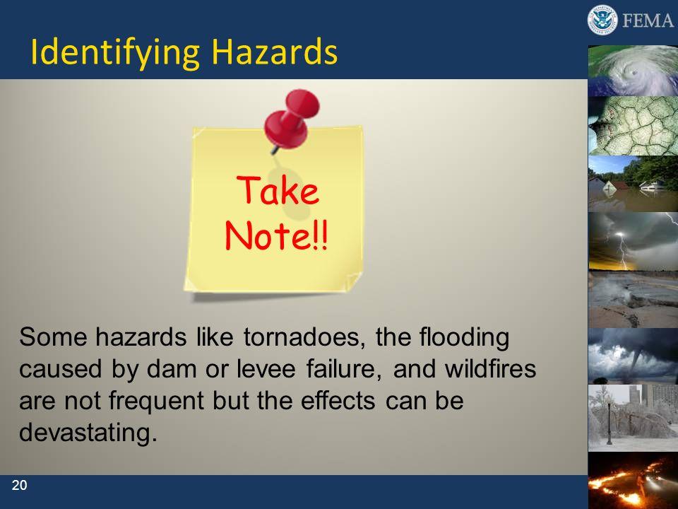 Identifying Hazards Take Note!!