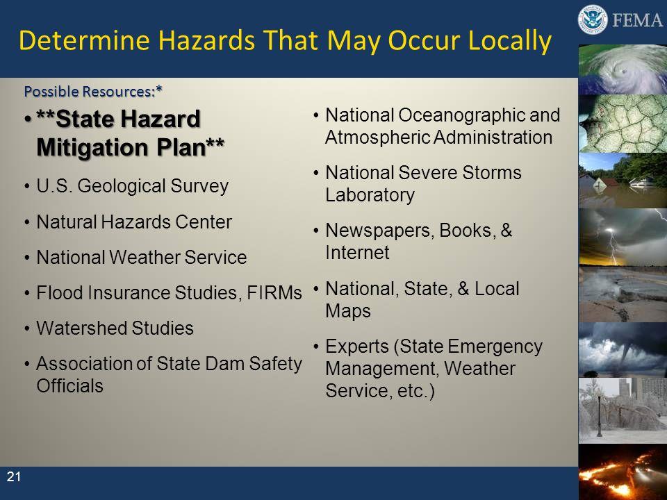 Determine Hazards That May Occur Locally