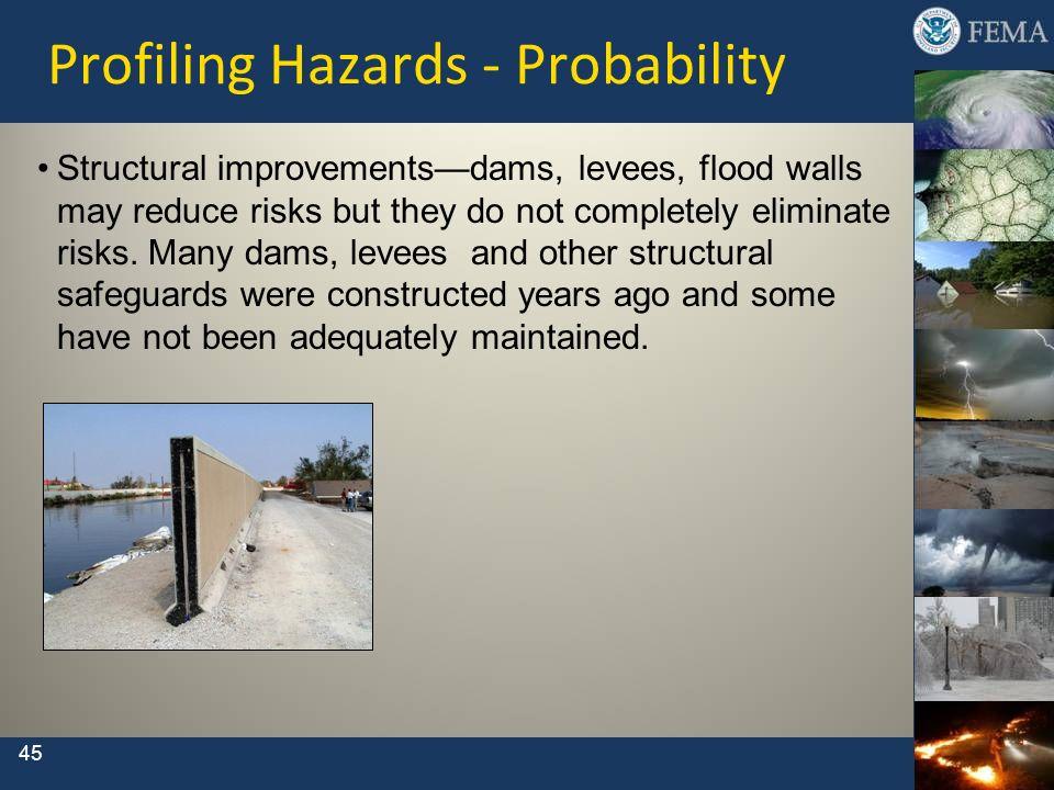 Profiling Hazards - Probability