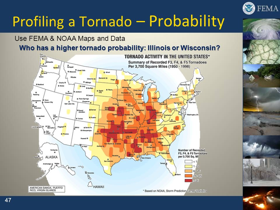 Profiling a Tornado – Probability