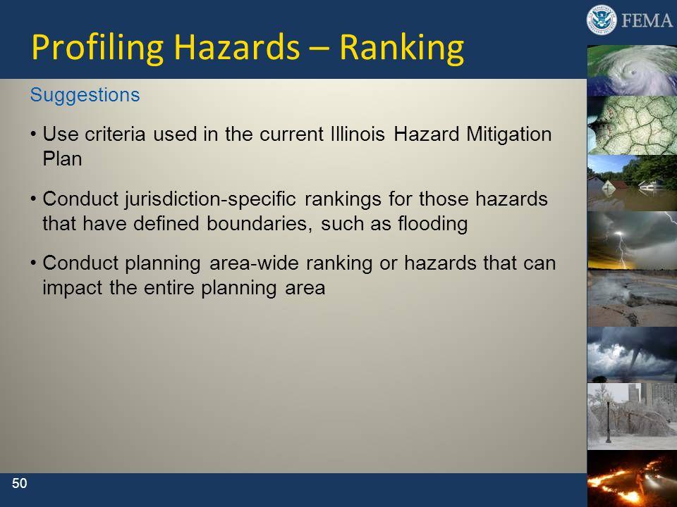 Profiling Hazards – Ranking