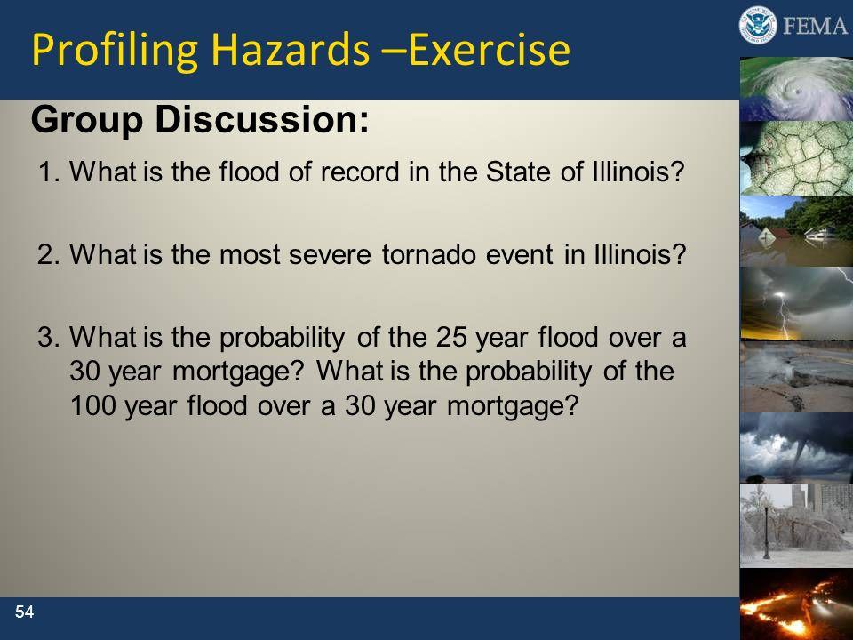Profiling Hazards –Exercise