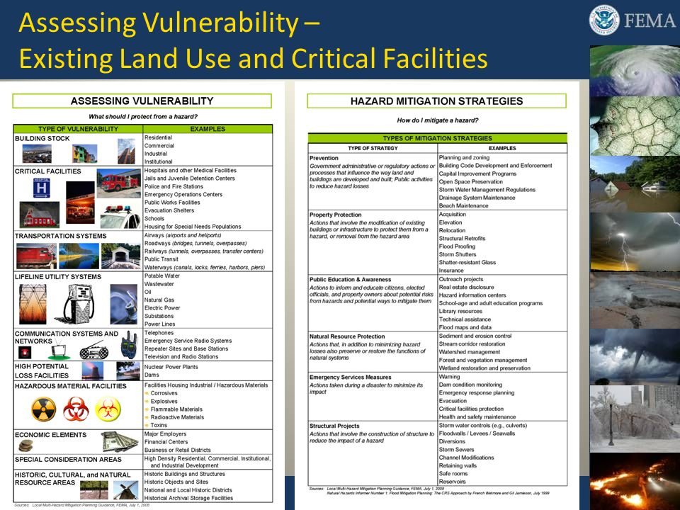 Assessing Vulnerability – Existing Land Use and Critical Facilities