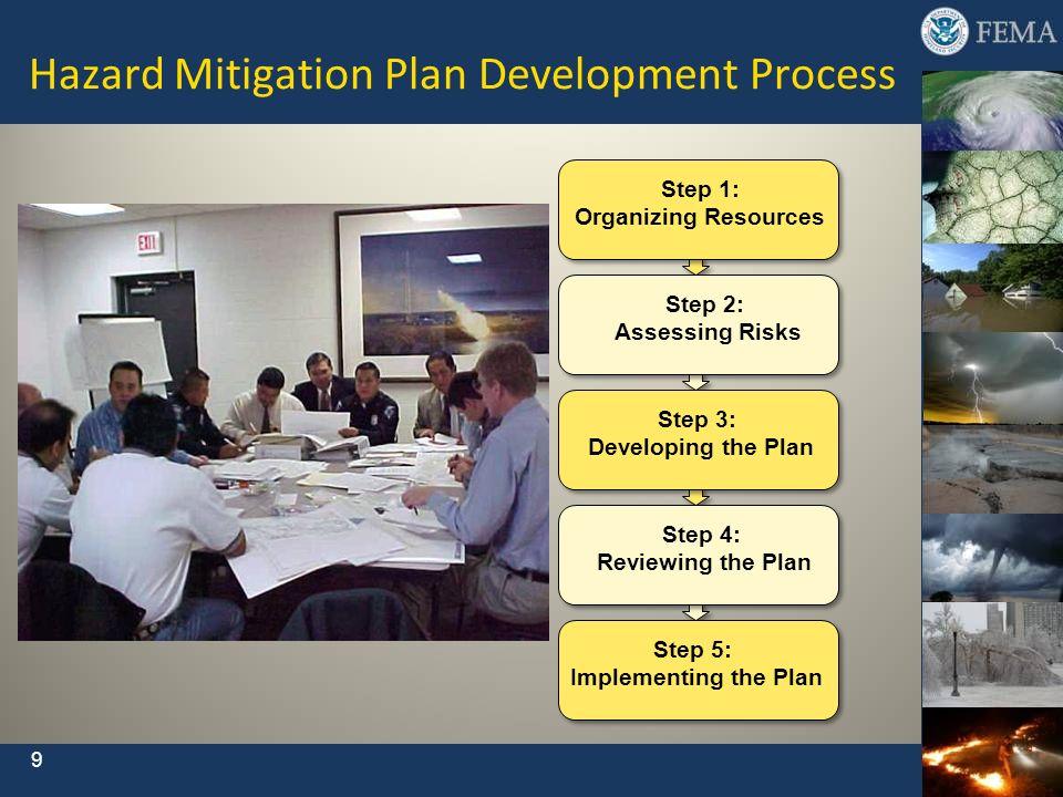 Hazard Mitigation Plan Development Process