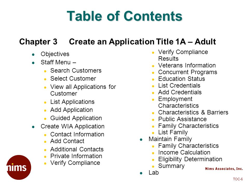 Table of Contents Chapter 3 Create an Application Title 1A – Adult