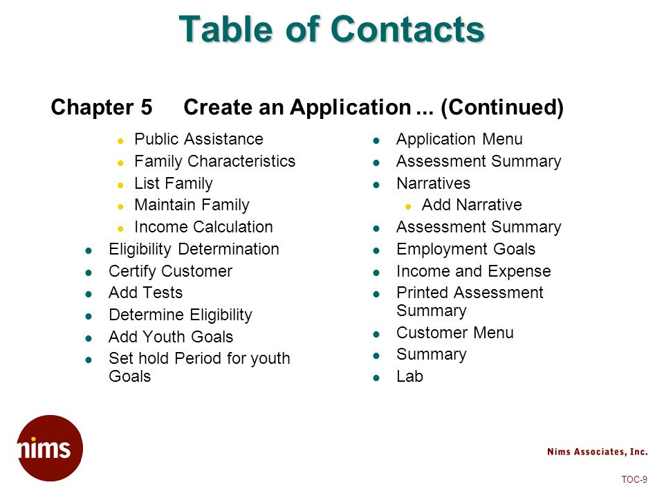 Table of Contacts Chapter 5 Create an Application ... (Continued)