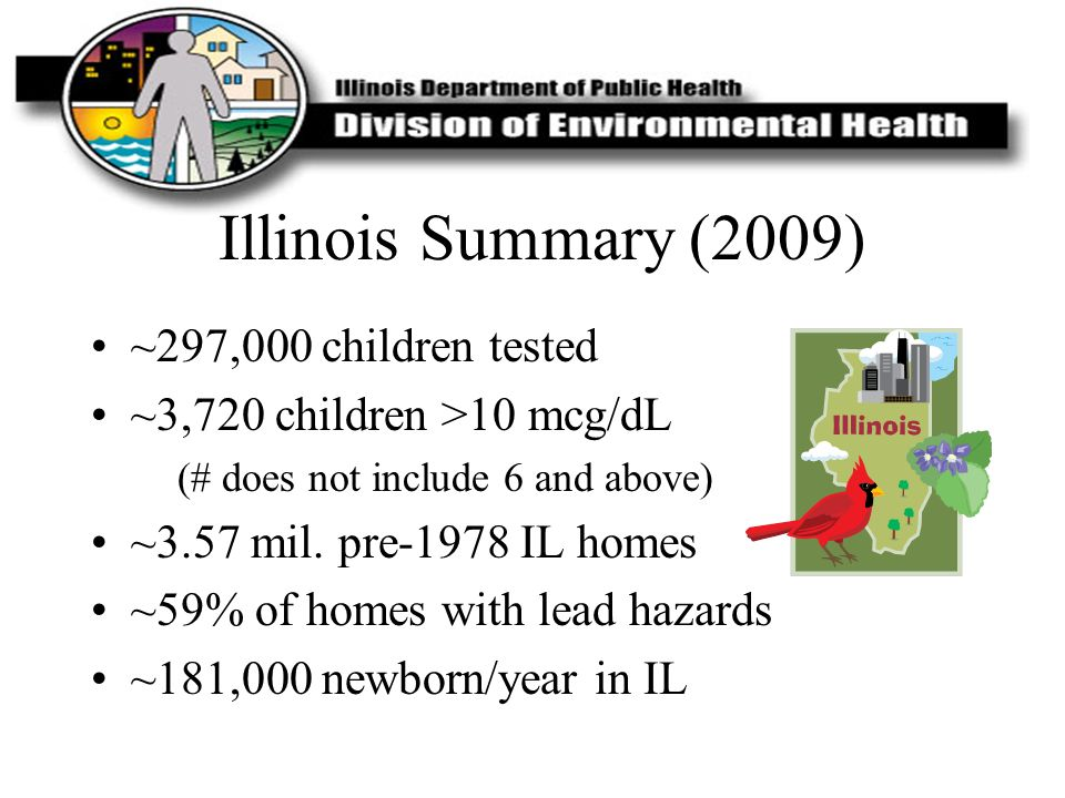 Illinois Summary (2009) ~297,000 children tested