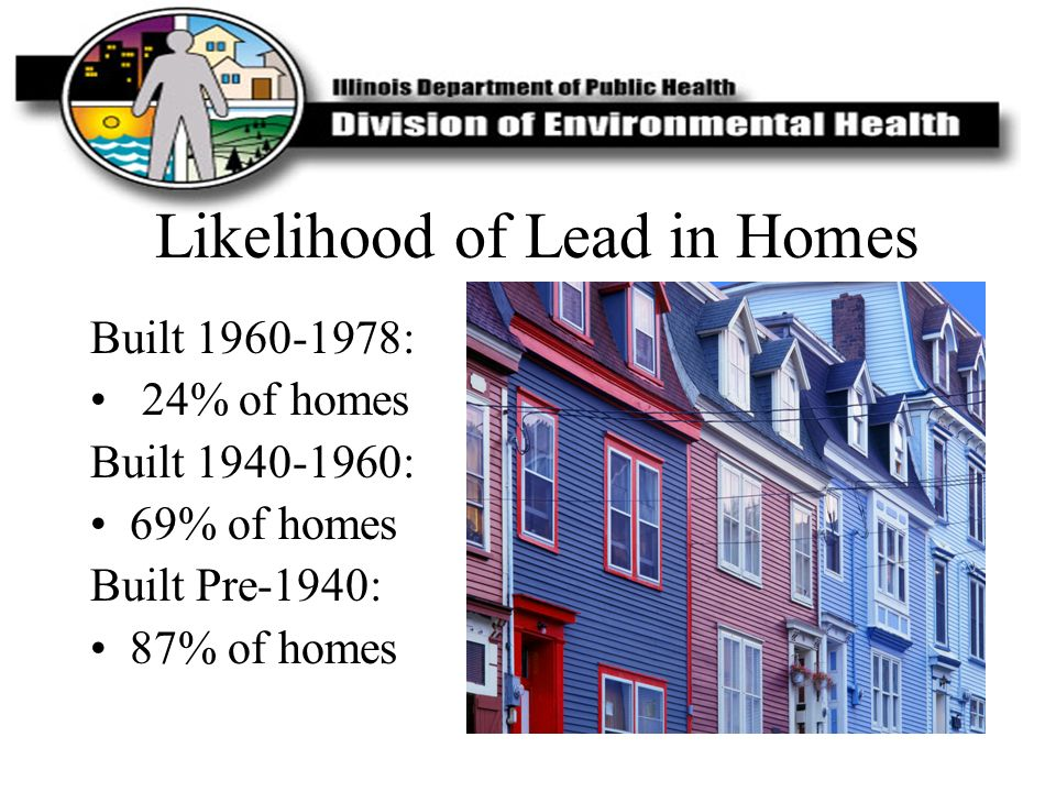 Likelihood of Lead in Homes