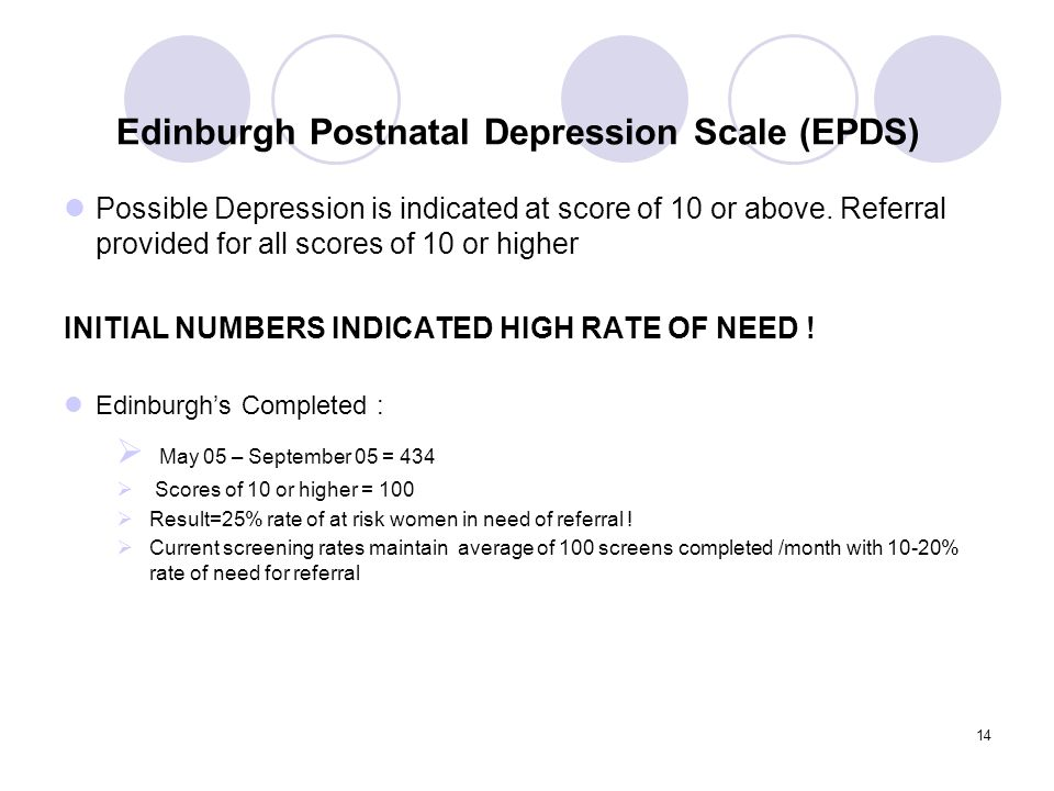Edinburgh Postnatal Depression Scale (EPDS)