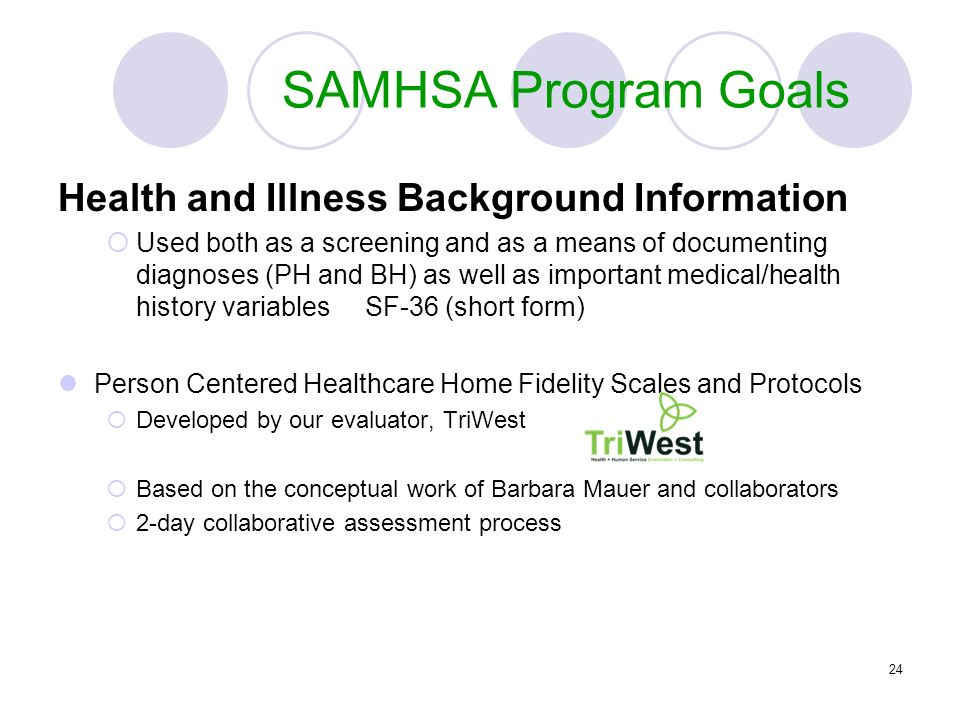 SAMHSA Program Goals Health and Illness Background Information