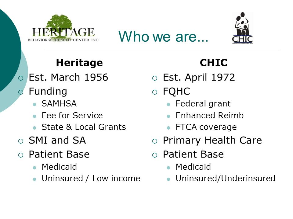 Who we are... Heritage CHIC Est. March 1956 Funding SMI and SA