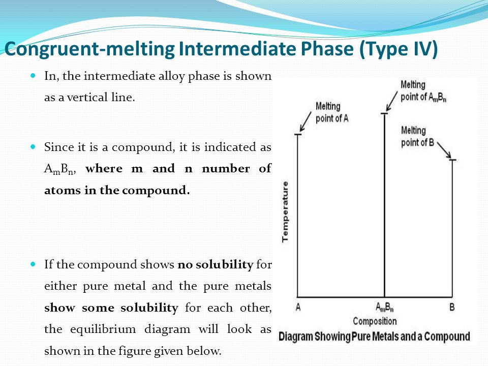 Images For Incongruent Melting Phase Diagram Www