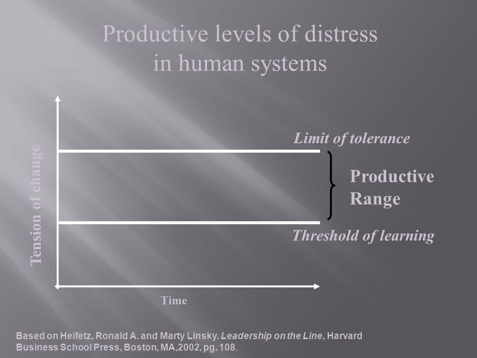 Productive levels of distress