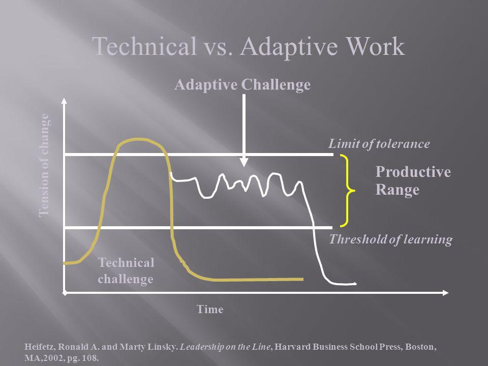 Technical vs. Adaptive Work