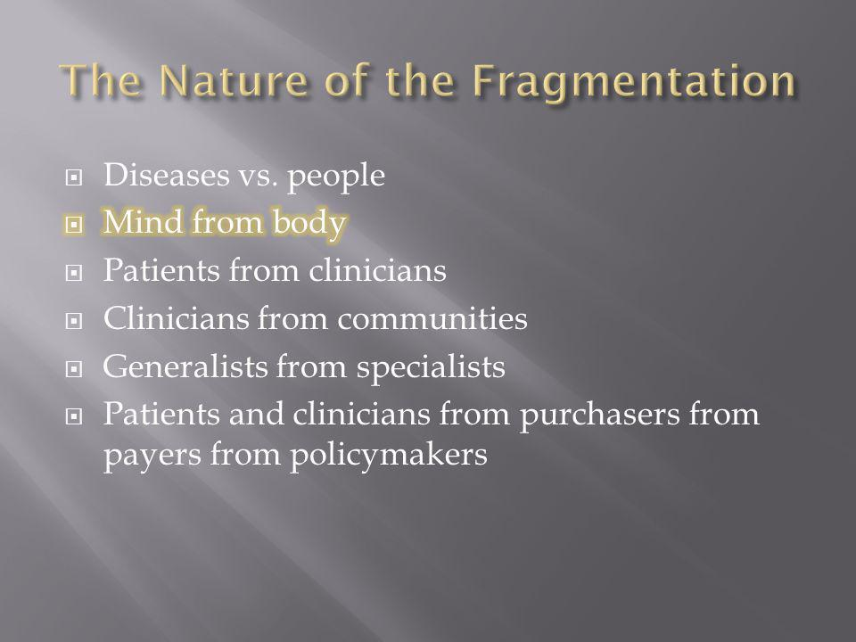 The Nature of the Fragmentation