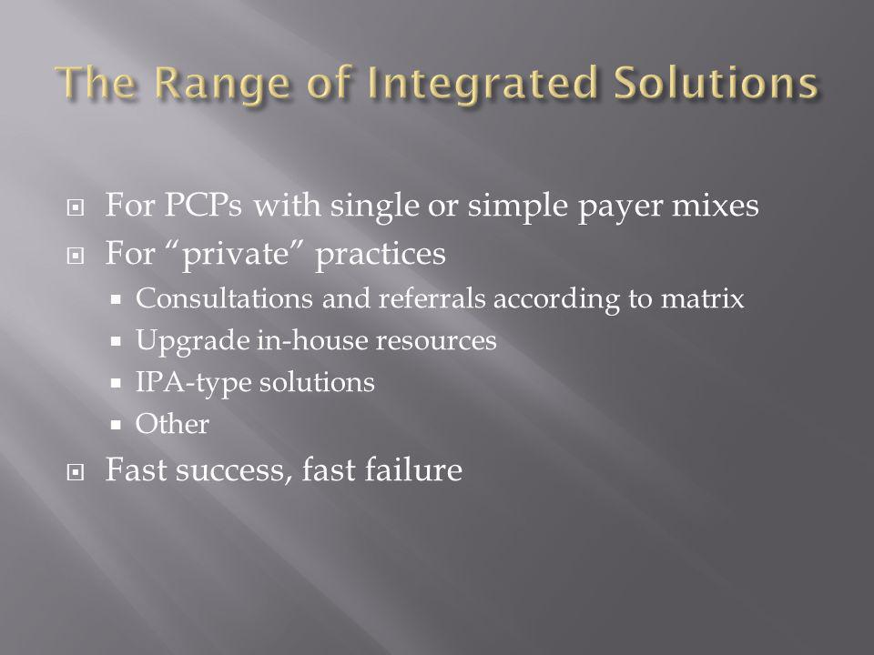 The Range of Integrated Solutions
