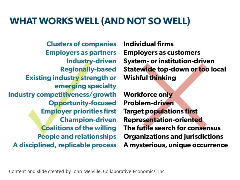This in one slide is the new approach, the what works well represents the central tenets of a strong SIP; the not so well represents the old model, the traditional approaches to how education, workforce development and economic development traditionally work with industry and jobseekers.