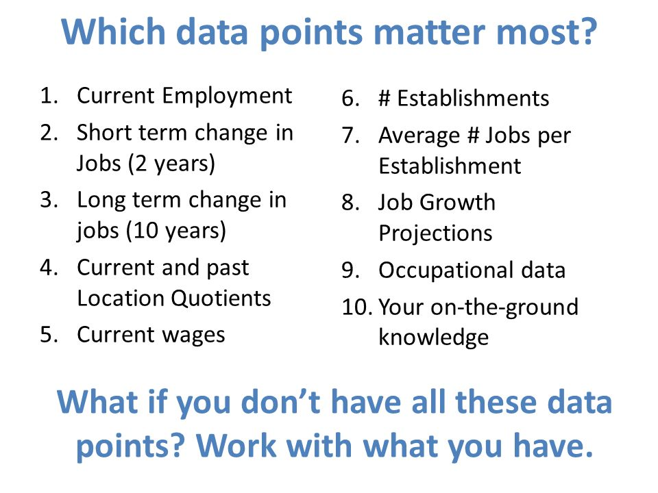 Which data points matter most