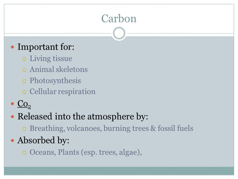 Carbon Important for: Co2 Released into the atmosphere by: