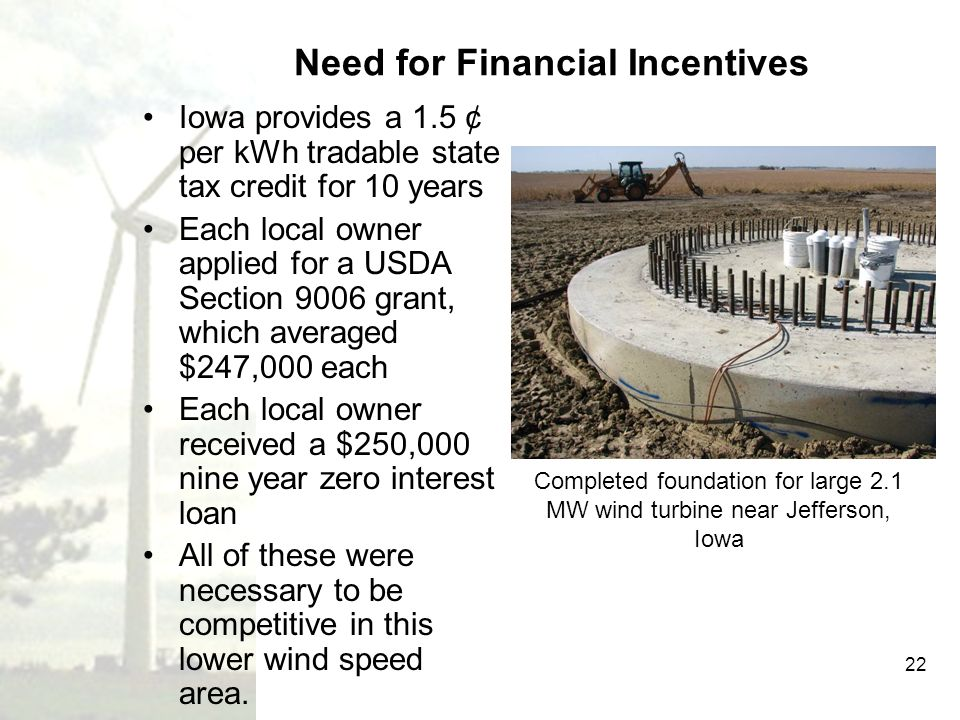 Need for Financial Incentives