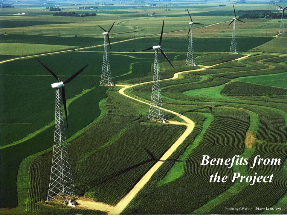 Community Wind Development