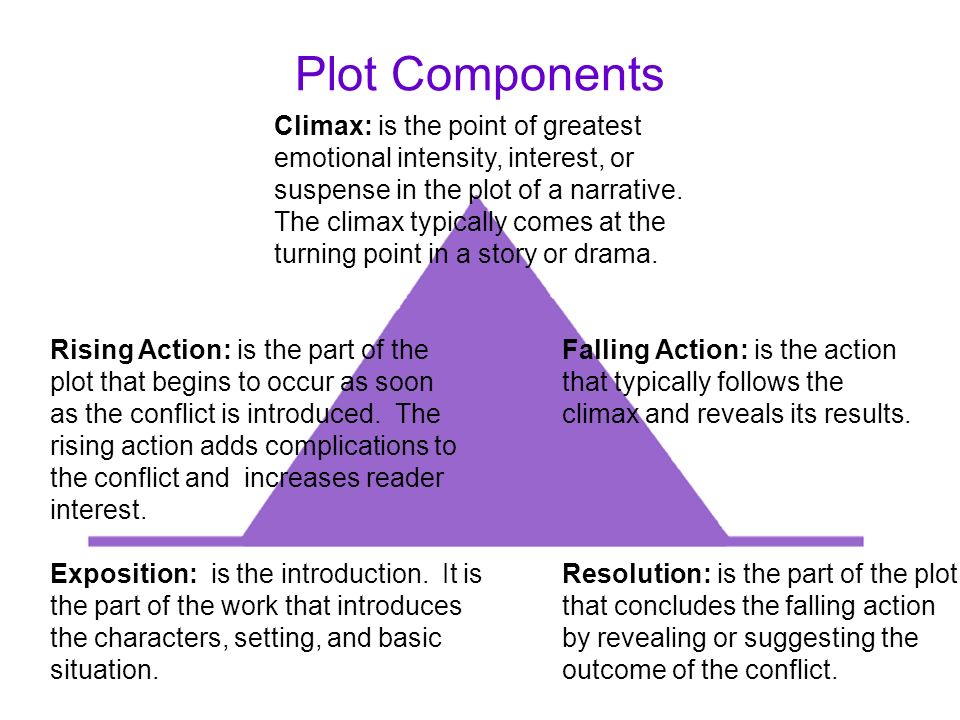 Plot plot is the literary element that describes the structure of plot components ccuart