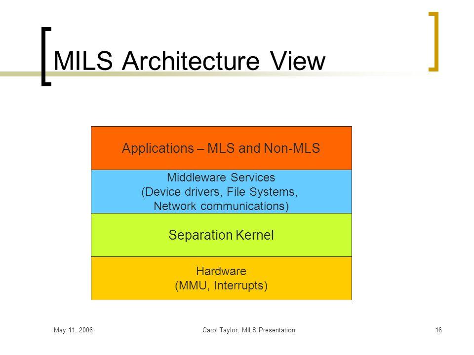 MILS Architecture View