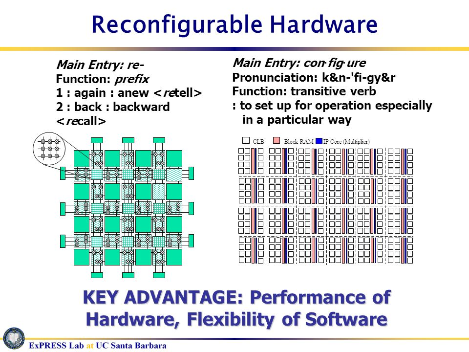 Reconfigurable Hardware