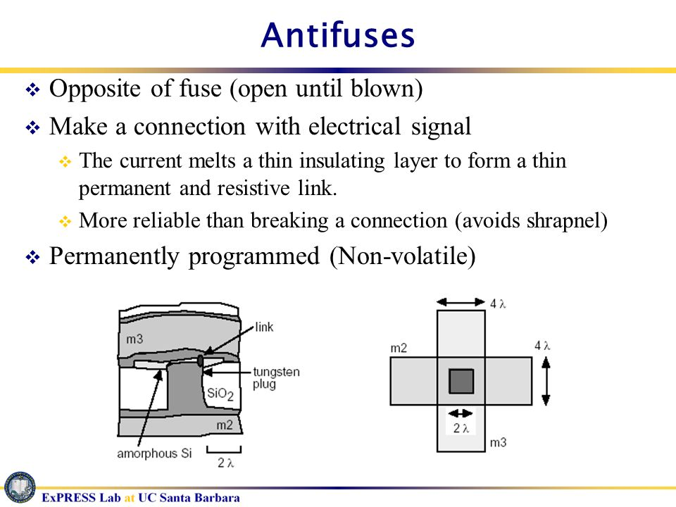 Antifuses Opposite of fuse (open until blown)
