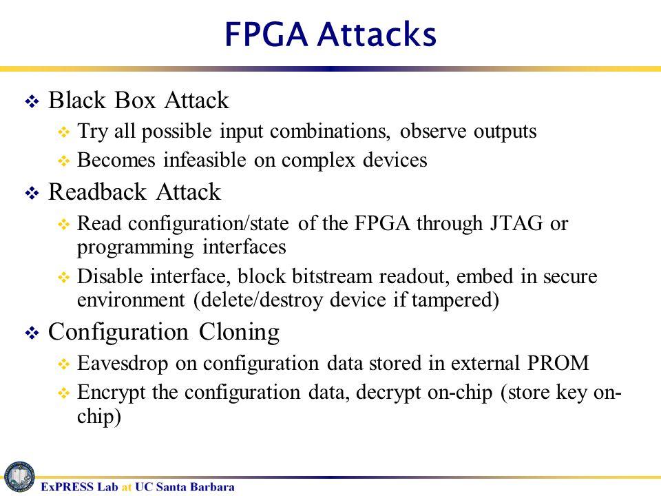 FPGA Attacks Black Box Attack Readback Attack Configuration Cloning