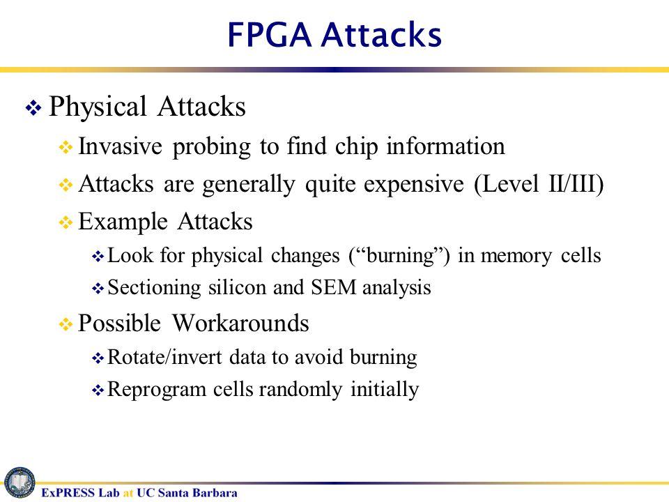 FPGA Attacks Physical Attacks