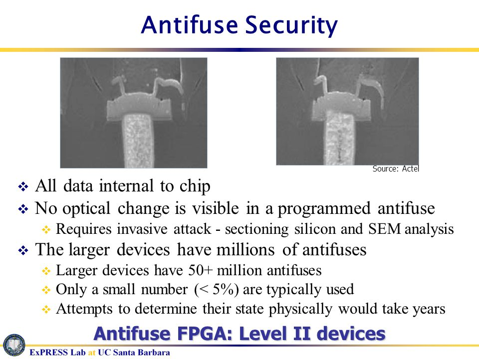 Antifuse Security All data internal to chip